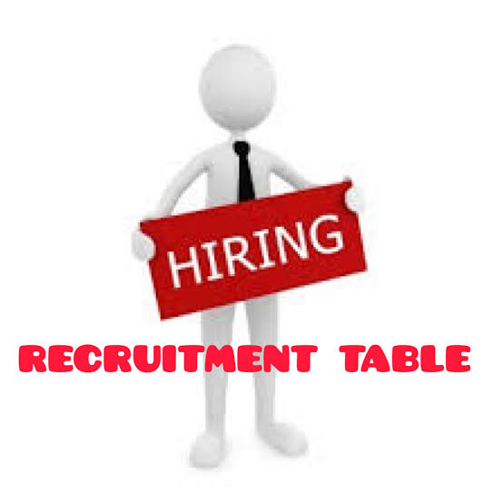 Recent Job Vacancies in a Reputable Manufacturing Company